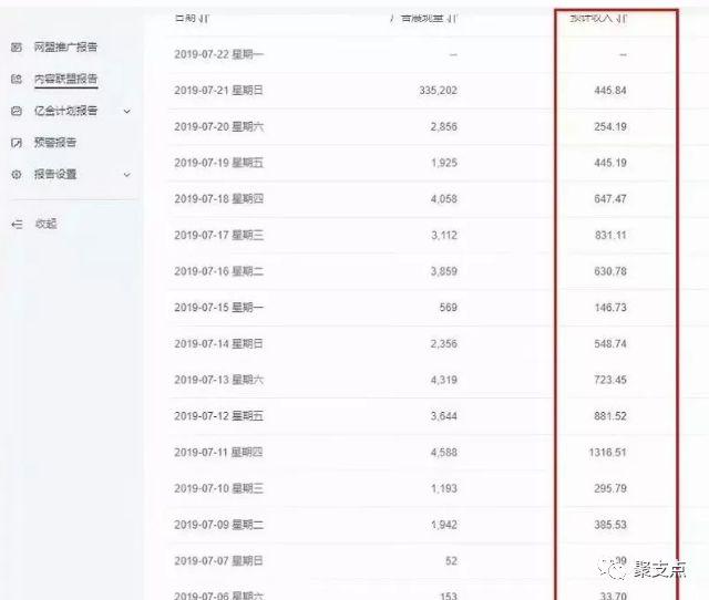 【赠】点广告赚钱,百青藤项目玩法全套教程【日收入1000】