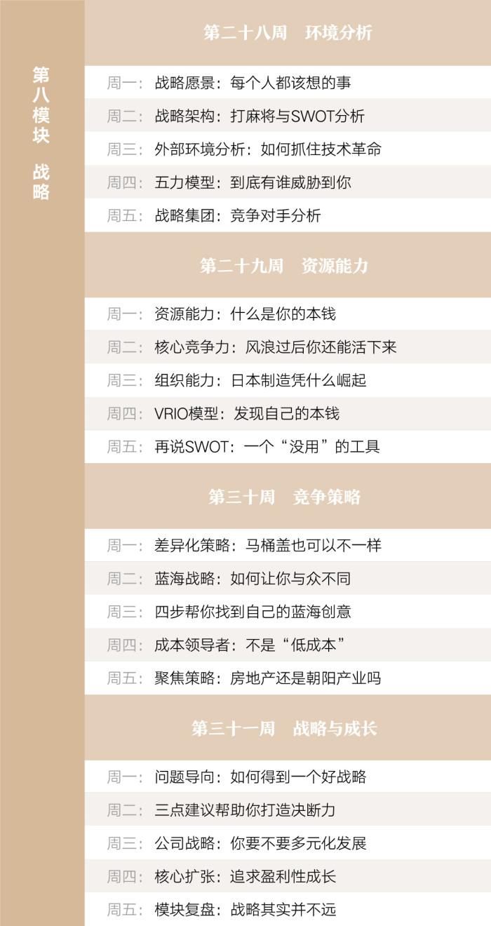 【赠】宁向东的清华管理学课