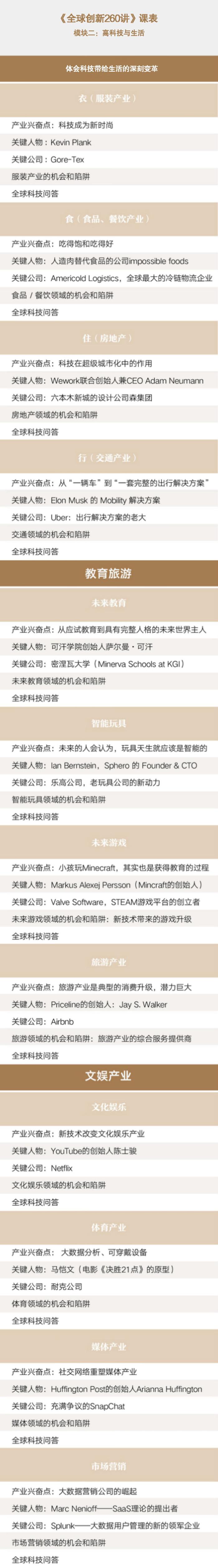 【赠】全球创新260讲 前哨·王煜全(第二季)