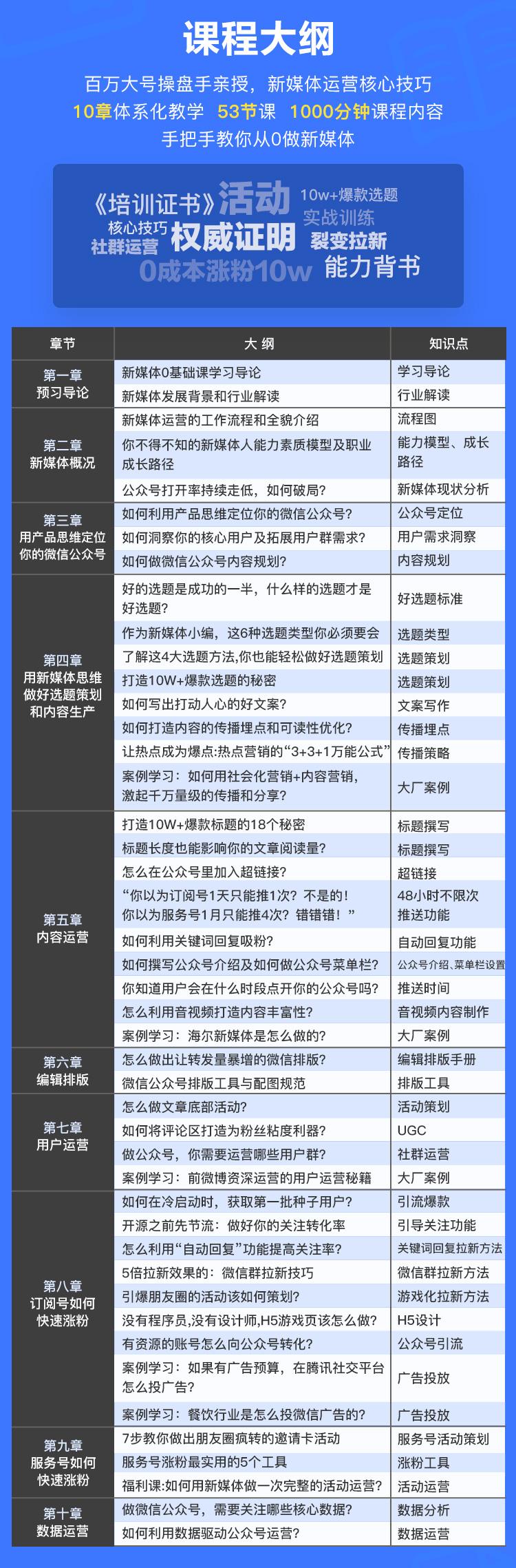 http://mtedu-img.oss-cn-beijing-internal.aliyuncs.com/ueditor/20200108171327_361736.jpg