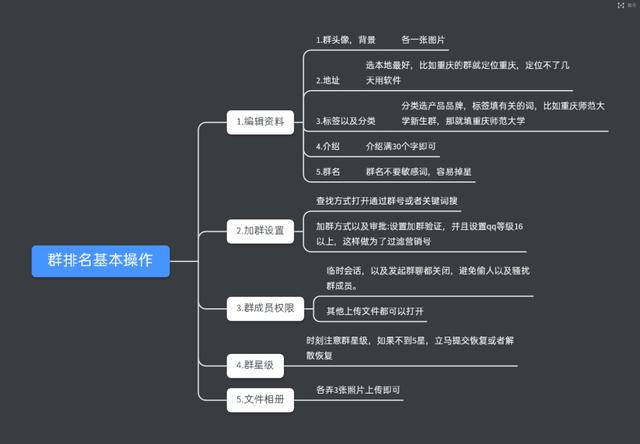 分享QQ群排名的一些实操技巧,持续让你的群排名前面