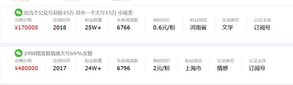 微信公众号如何1天内从0粉丝做到10万粉丝,这个方法你想学吗?